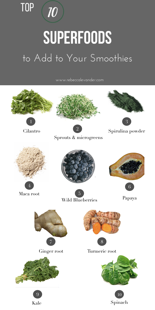 Top 10 Superfoods to add to Your Smoothies